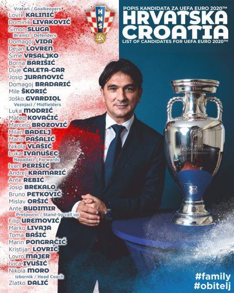 Η προεπιλογή της Εθνικής Κροατίας